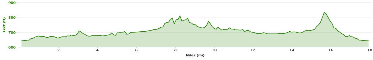 20-mile-profile
