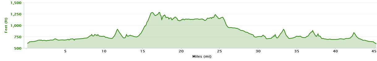 45-mile-profile